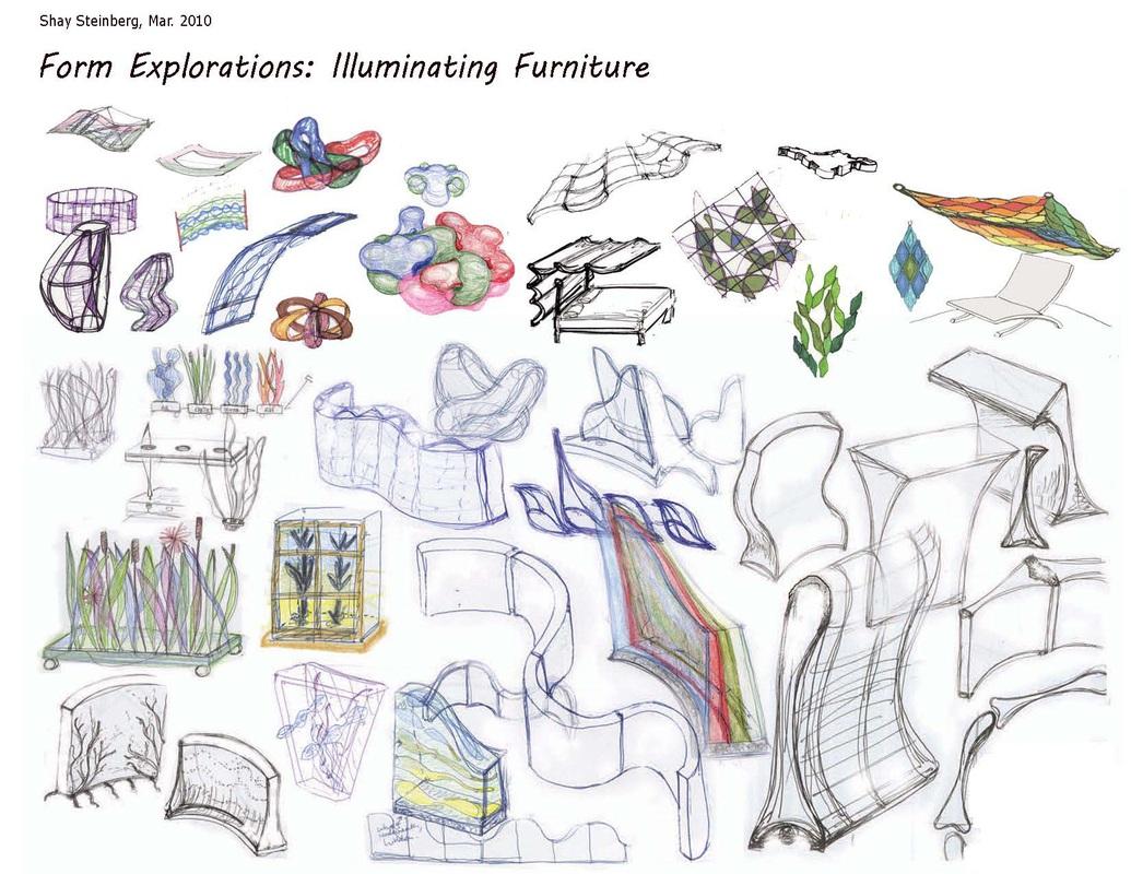 product design portfolio examples Doritmercatodosco